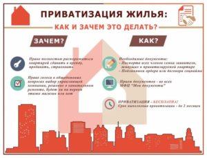 Приватизация квартиры официальный сайт
