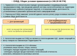 Налоговая система ЕНВД
