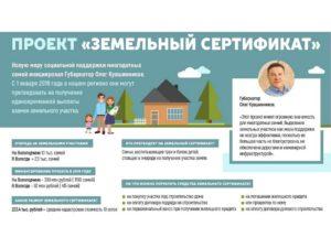 Земельный участок за 3 ребенка в 2021 в хмао