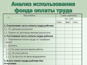 Анализ фонда оплаты труда