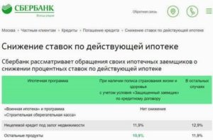 Снижение ставки по ипотеке в сбербанке по ранее выданным