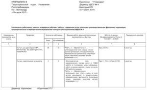 Список работников на медосмотр по приказу 302н