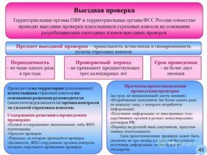 Выездные проверки ПФР и ФСС 2017 план