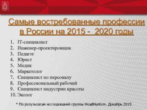 Самые востребованные профессии в России 2015