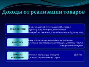 Что такое доходы от реализации товаров и услуг в организации