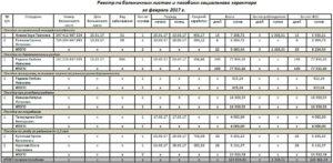 Реестр больничных листов для возмещения: образец