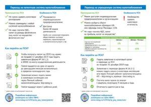 Совмещение УСН и патента в 2016 году