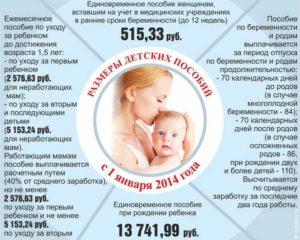 Что можно получить от государства при рождении второго ребенка