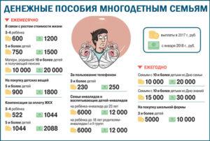 Пособия многодетным семьям в 2019 году в москве таблица