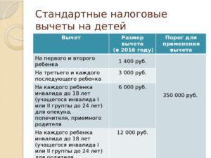 Стандартный налоговый вычет на детей 2014. Изменения.
