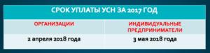 Уплата УСН в 2017 году – сроки уплаты