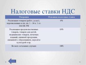 НДС в России