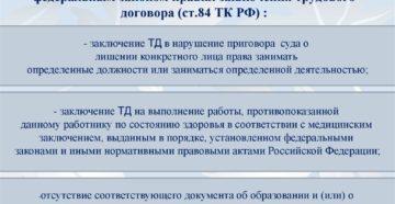 Нарушение правил заключения трудового договора
