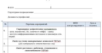Обходной лист при увольнении: образец