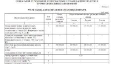 Расчет 4-ФСС за 4 квартал 2017
