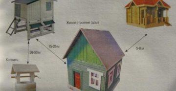 Между домов или домами как правильно